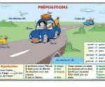 Prepositions (faţa) // Pronoms personnels (verso)