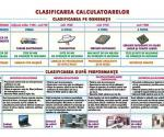 1. Clasificarea calculatoarelor // 2. Purtatori de informaţie