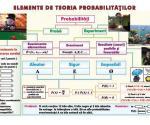 Elemente de teoria probabilitaţilor (faţa) // Paralelism în spaţiu (verso)