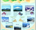 1. Reprezentarea tipurilor de relief major al continentelor // 2. Structura interna a pamîntului