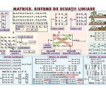 Matrice. Sisteme de ecuaţii lineare (faţa) // Sfera înscrisa în corpurile de rotaţie (verso)