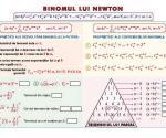 Binomul lui Newton (faţa) // Elemente de combinatorica (verso)