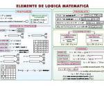 Elemente de logica matematica (faţa) // Numere complexe (verso)