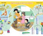 MATERIALE RECICLABILE / ATMOSFERA E ÎN PERICOL